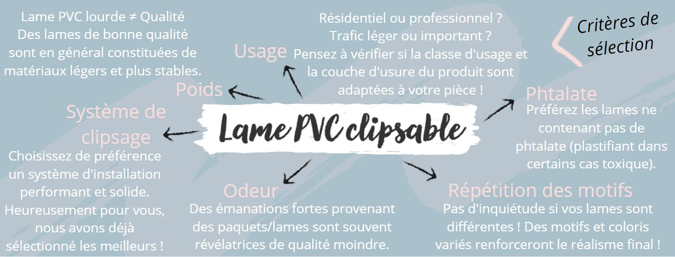 Infographie - Lame PVC clipsable