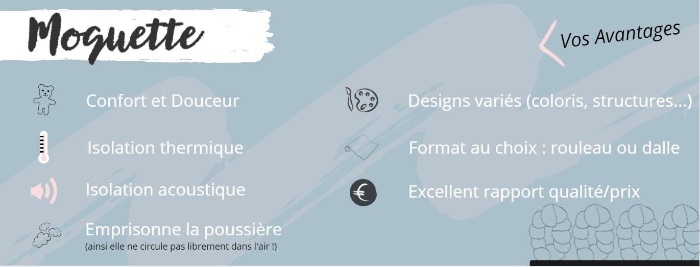 Infographie - Moquette