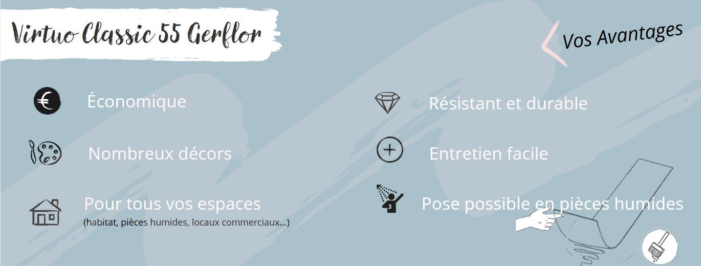 InfographieGerflor Virtuo Classic 55